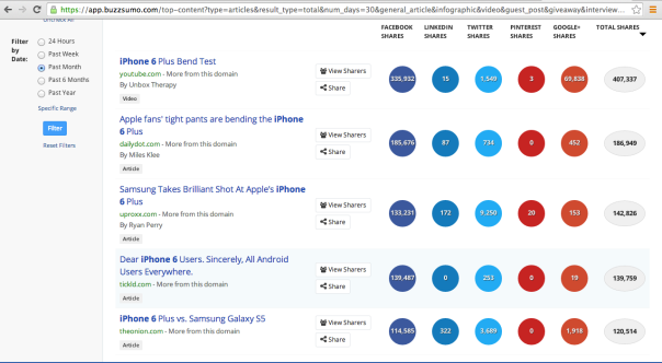 Iphone6_Buzzsumo